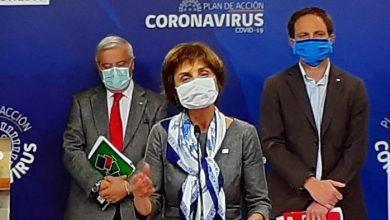 Photo of COVID 19: Cifra sigue en aumento de contagios en el país llegando a 16.023 y 227 fallecidos