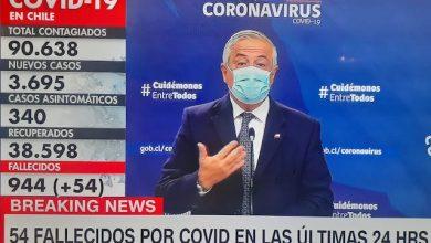 Photo of COVID-19: La cifra más alta de fallecidos muestra las últimas 24 horas Chile