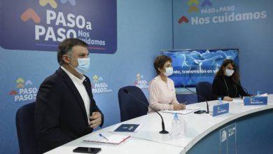 Photo of Fronteras protegidas: Gobierno autoriza ingreso de extranjeros vacunados a partir del 1 de octubre